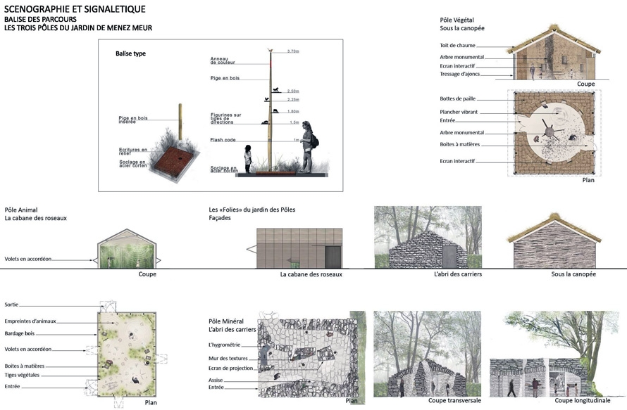 Domaine du menez meur qe bbc rehab et passif for Architecture traditionnelle definition